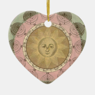 Sun and Seasons Detail from Antique Map circa 1780 Ceramic Heart Decoration