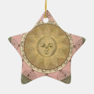 Sun and Seasons Detail from Antique Map circa 1780 Ceramic Star Decoration
