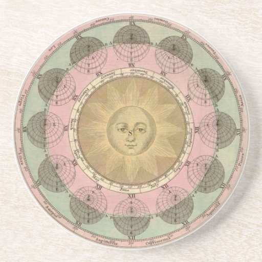 Sun and Seasons Detail from Antique Map circa 1780 Beverage Coasters