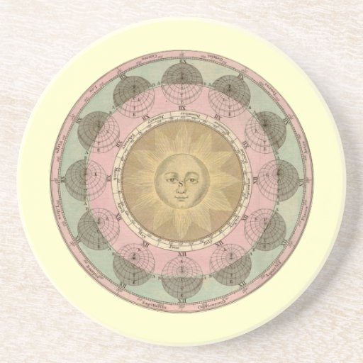 Sun and Seasons Detail from Antique Map circa 1780 Drink Coasters