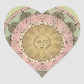 Sun and Seasons Detail from Antique Map circa 1780 Heart Sticker