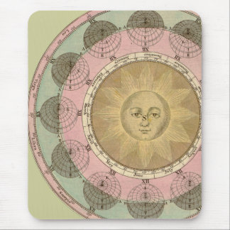 Sun and Seasons Detail from Antique Map circa 1780 Mouse Pad