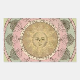 Sun and Seasons Detail from Antique Map circa 1780 Rectangular Sticker