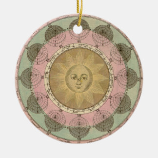 Sun and Seasons Detail from Antique Map circa 1780 Round Ceramic Decoration