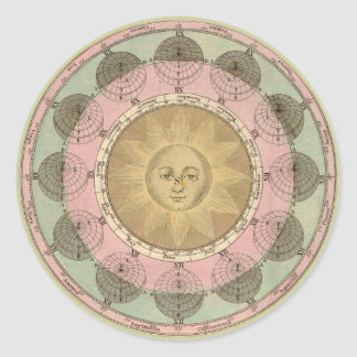 Sun and Seasons Detail from Antique Map circa 1780 Round Sticker