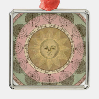 Sun and Seasons Detail from Antique Map circa 1780 Silver-Colored Square Decoration