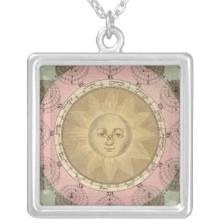 Sun and Seasons Detail from Antique Map circa 1780 Square Pendant Necklace