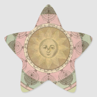 Sun and Seasons Detail from Antique Map circa 1780 Star Sticker