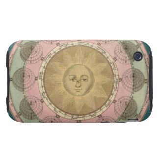 Sun and Seasons Detail from Antique Map circa 1780 Tough iPhone 3 Covers