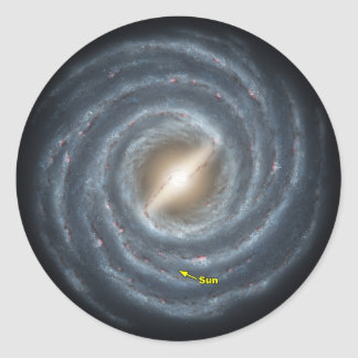 Sun in  the Milky Way NASA Round Sticker