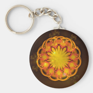 Sunscope Kaleidoscope Key Chains