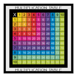 Super Colorful Multiplication Table