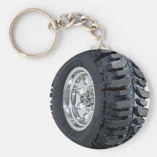 Super Swamper Bogger Basic Round Button Key Ring