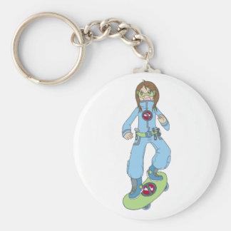 Super Tool Lula keychain