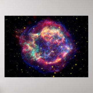 supernova remnant Cassiopeia A Poster