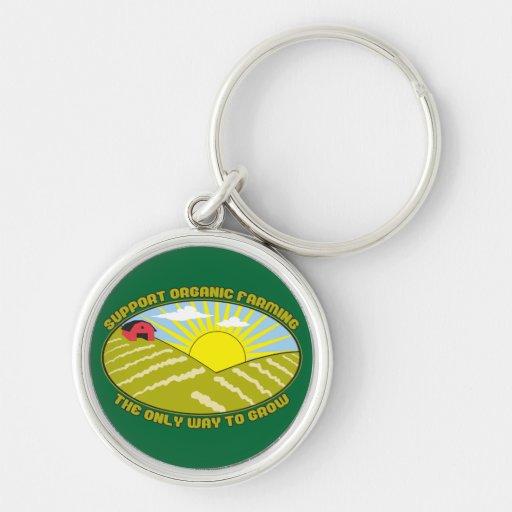 Support Organic Farming Key Chain