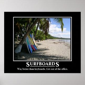 SURFBOARDS PRINT