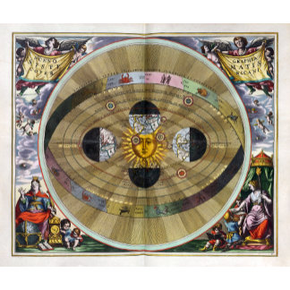Celestial/Astrology Charts