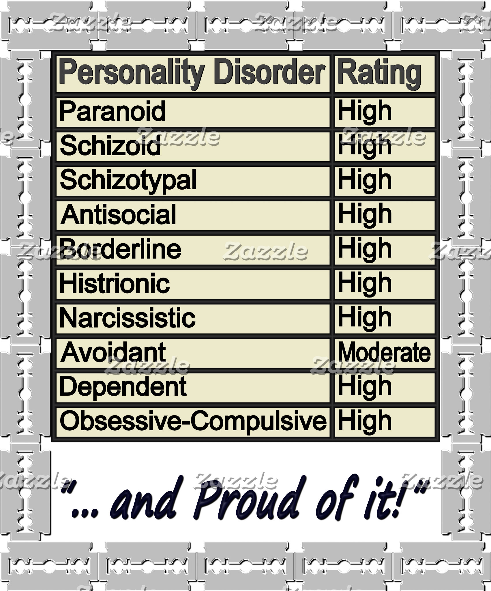 Person Disorders 3