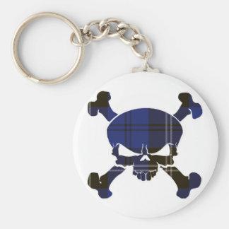 Swan Tartan Skull No Banner Basic Round Button Key Ring