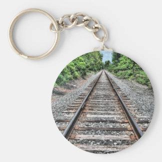 Sweedler Preserve Rail Key Ring