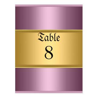 Sweet 16 table Numbers Pink Postcard