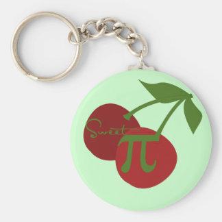 Sweet Cherry Pi Day Basic Round Button Key Ring