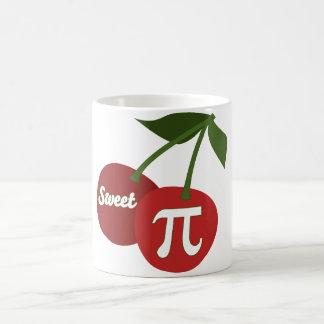 Sweet Cherry Pi Coffee Mug