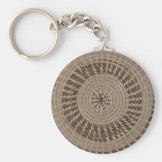 sweetgrass key ring