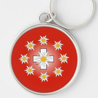 Switzerland Suisse Svizzera Svizra key supporter Key Ring