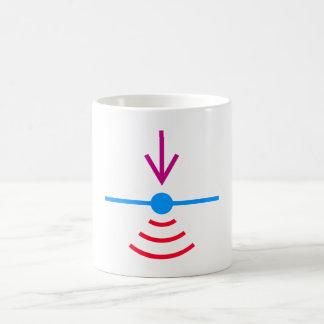 Symbol electrical connection electric mug
