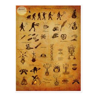 Symbols2 Postcard