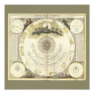 Systema Mundi Tychonicum (1716) Card