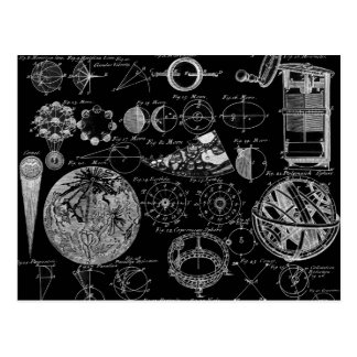 Table of Astronomy Postcard