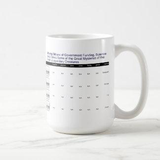 Taxonomy Coffee Mug