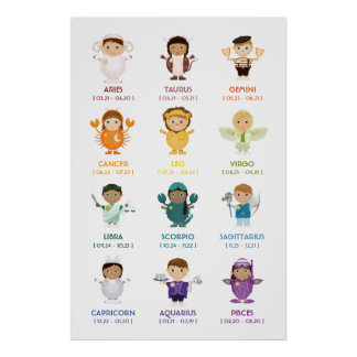 TBA: Zodiac / Horoscope Wall Chart Poster