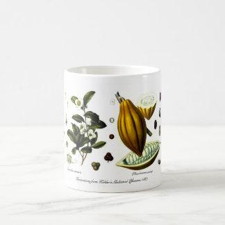 Tea,coffee,cocoa Coffee Mug