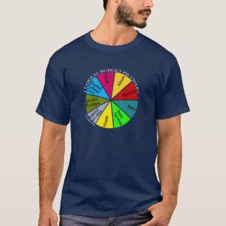 Tea Party pie chart dark shirts