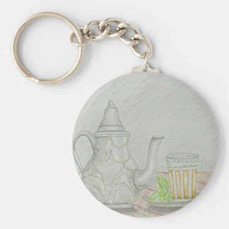 tea with mint key ring