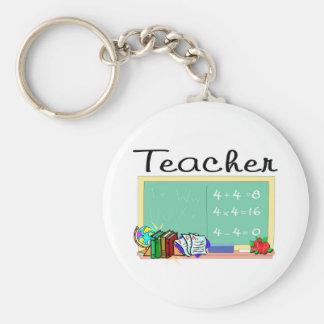 Teacher Keychain