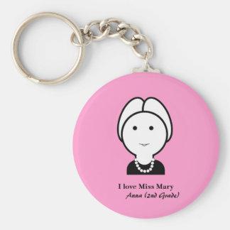 Teacher Keychain2(Personalize) Key Ring