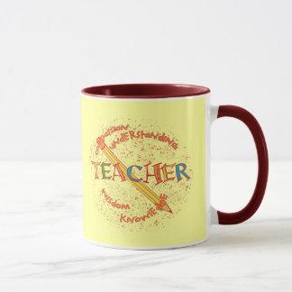 Teacher Motto Mug