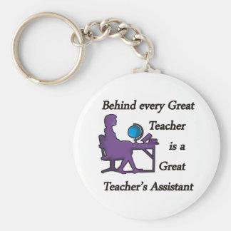 Teacher's Assistant Key Ring