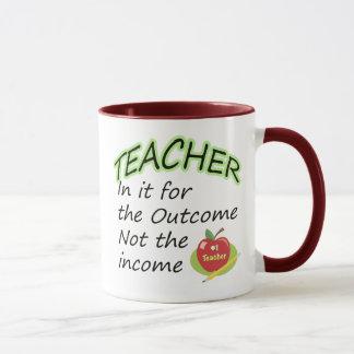 Teacher's Income Mug