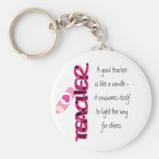 Teacher's Keychain