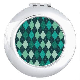 Teal argyle pattern vanity mirror