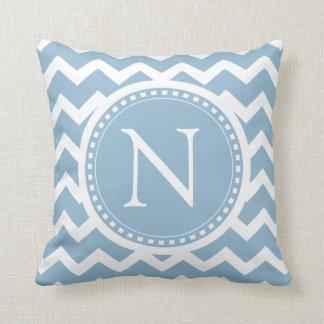 Teal Blue Chevron Chic Zigzag Striped Monogrammed Cushion