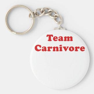 Team Carnivore Keychain