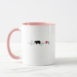Team Fiona Baby Hippo  Love Hippopotamus Mug