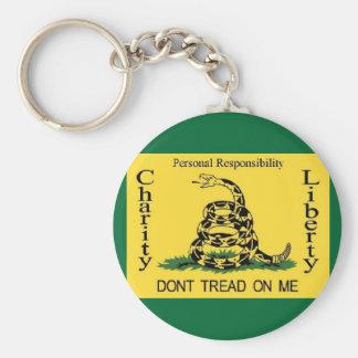 Teaparty Key Chain